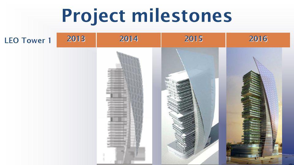 Project milestones 2013201420152016 LEO Tower 1