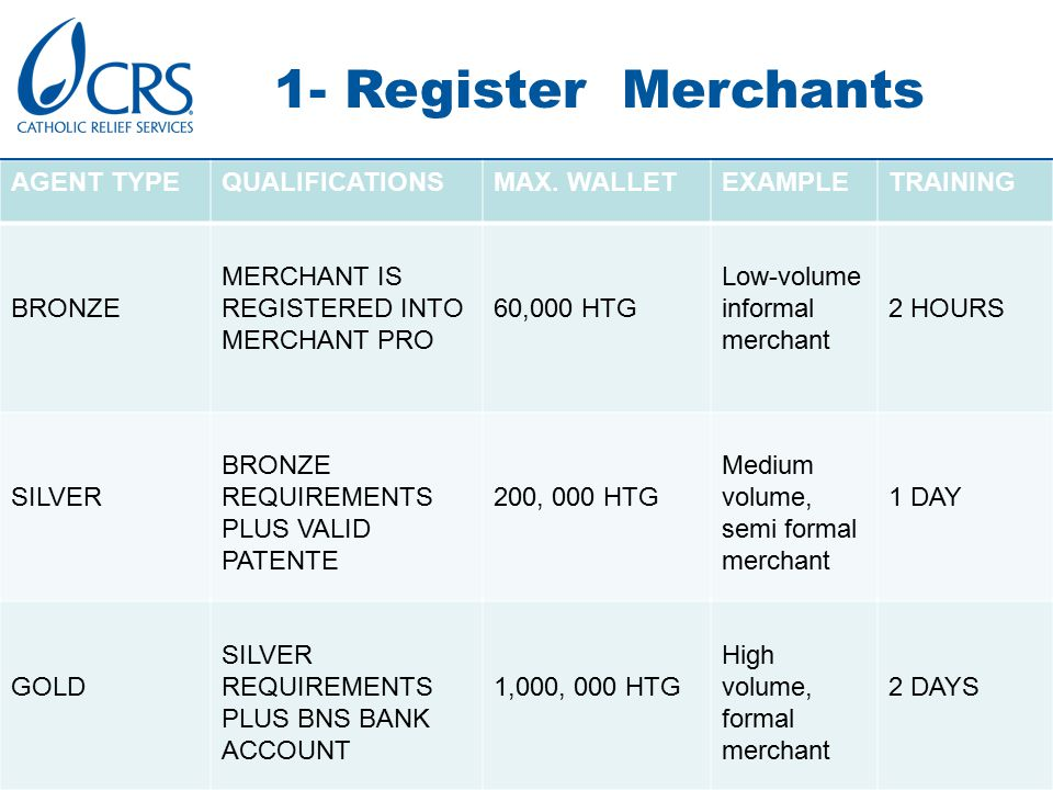 1- Register Merchants AGENT TYPEQUALIFICATIONSMAX.