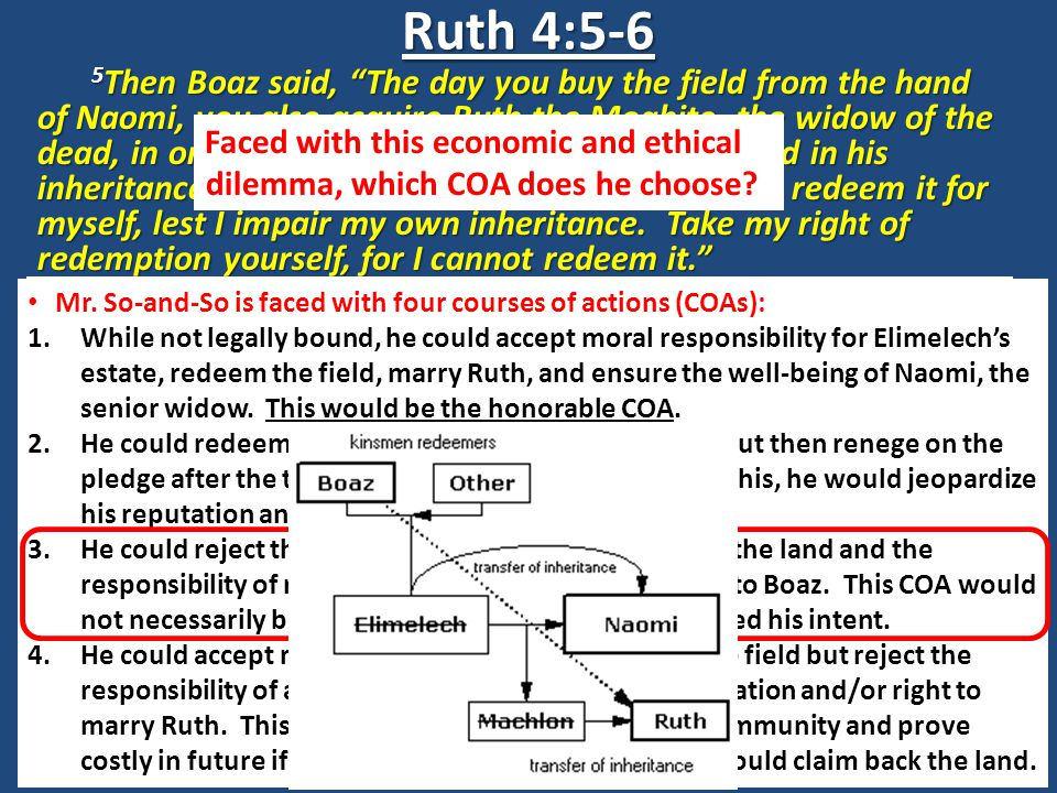 "5 Then Boaz said, ""The day you buy the field from the hand of Naomi, you also acquire Ruth the Moabite, the widow of the dead, in order to perpetuate"