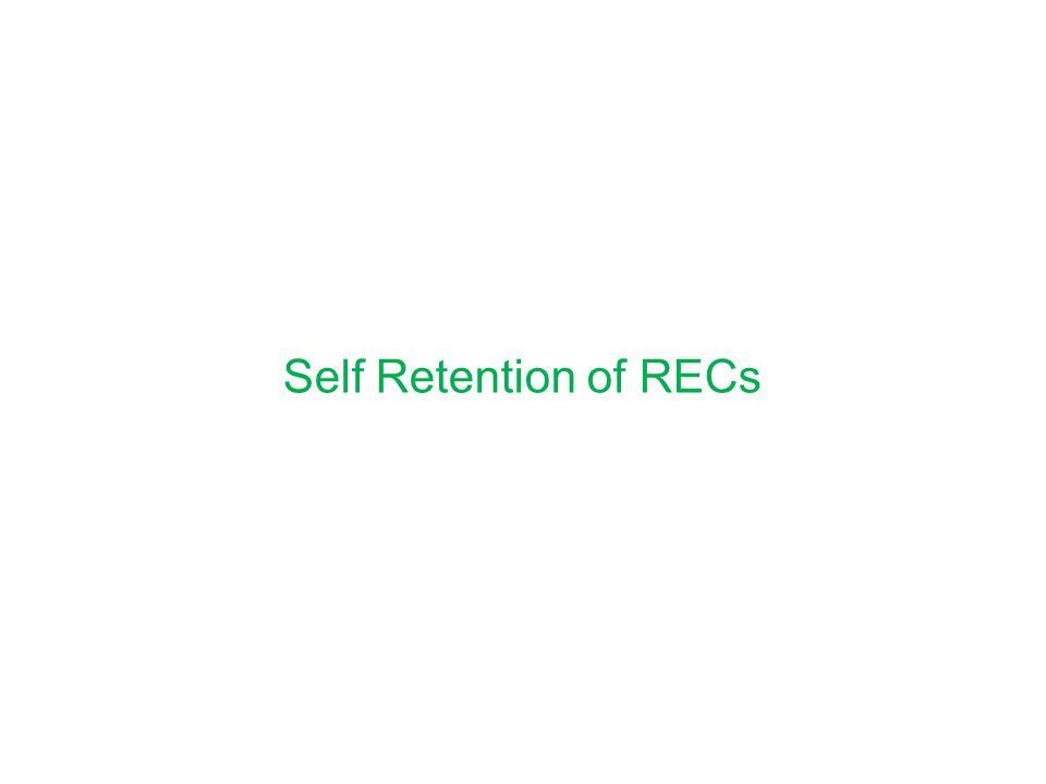 Self Retention of RECs