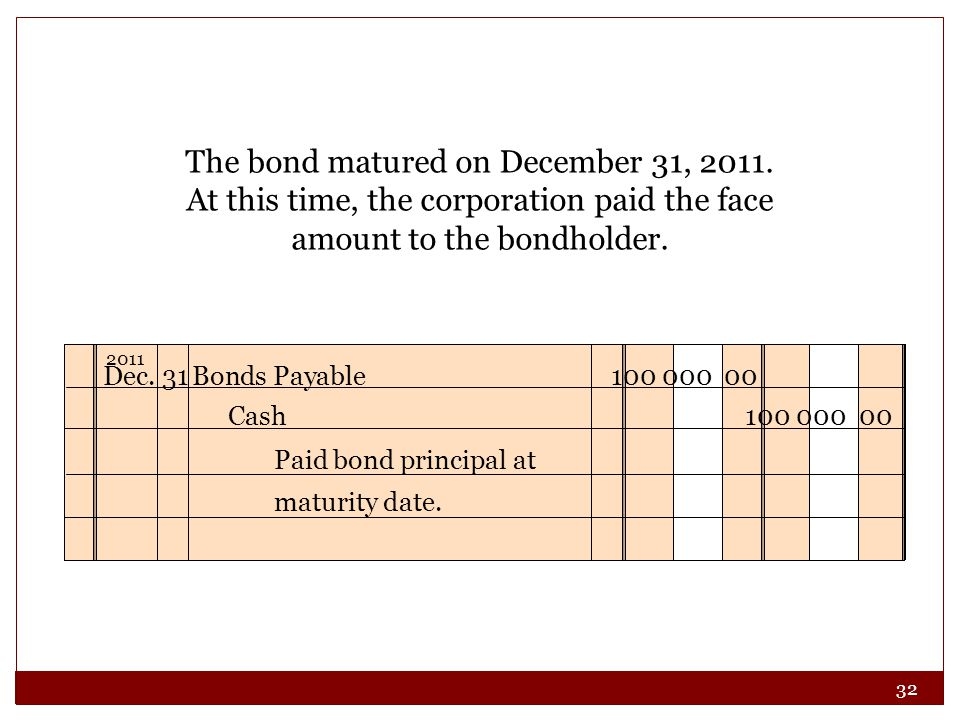 32 The bond matured on December 31, 2011. At this time, the corporation paid the face amount to the bondholder. Cash 100 000 00 Paid bond principal at