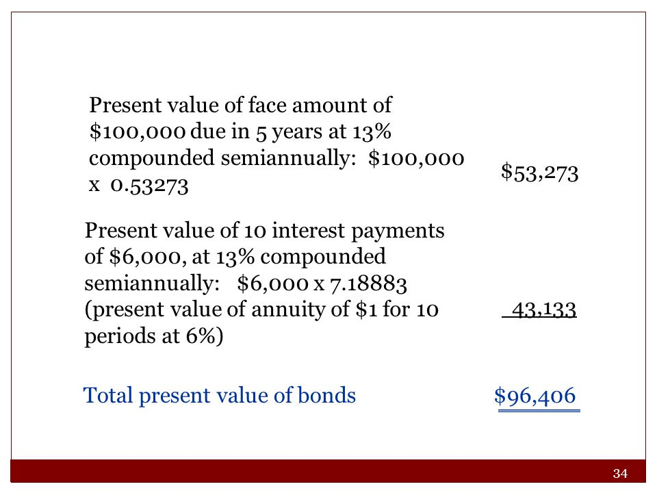 34 Present value of face amount of $100,000 due in 5 years at 13% compounded semiannually: $100,000 x 0.53273 $53,273 Present value of 10 interest pay