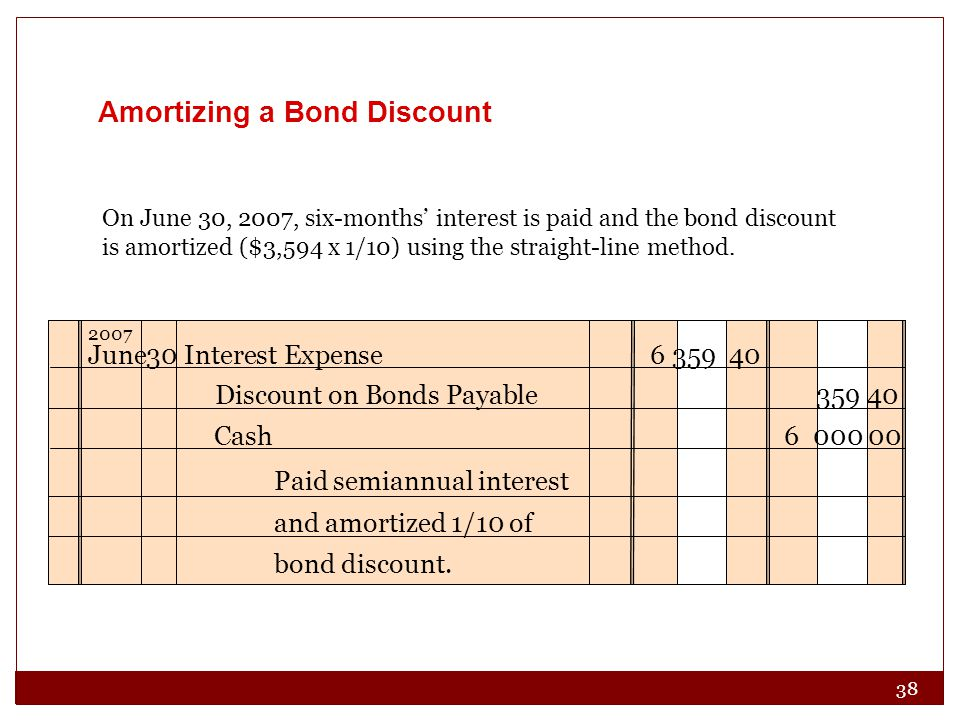 38 On June 30, 2007, six-months' interest is paid and the bond discount is amortized ($3,594 x 1/10) using the straight-line method. Discount on Bonds