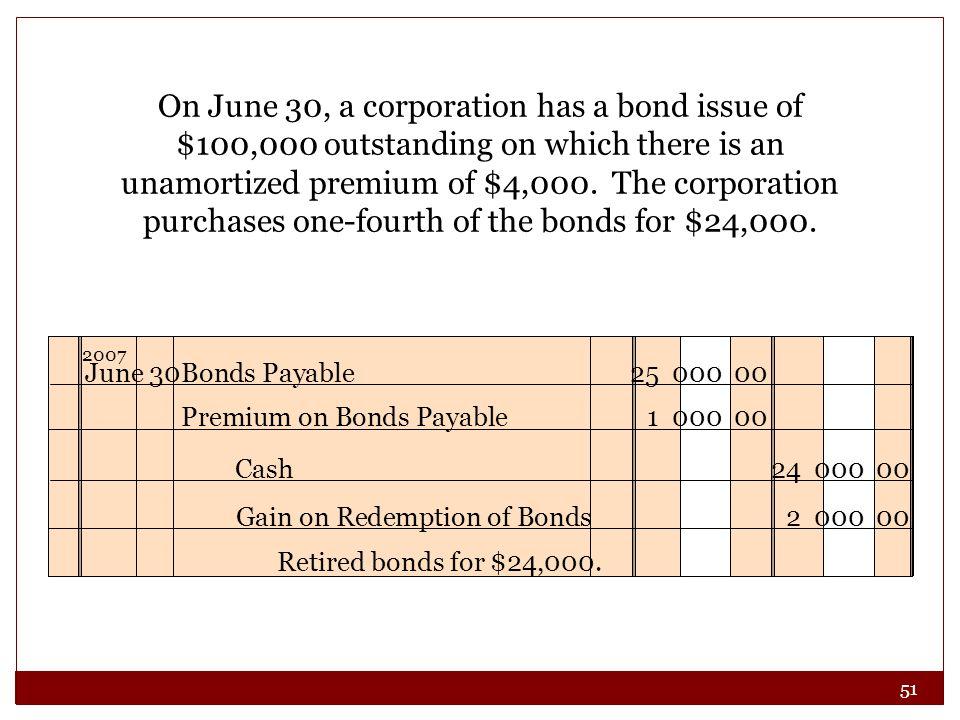 51 Retired bonds for $24,000. Cash24 000 00 Gain on Redemption of Bonds2 000 00 June 30Bonds Payable25 000 00 2007 On June 30, a corporation has a bon