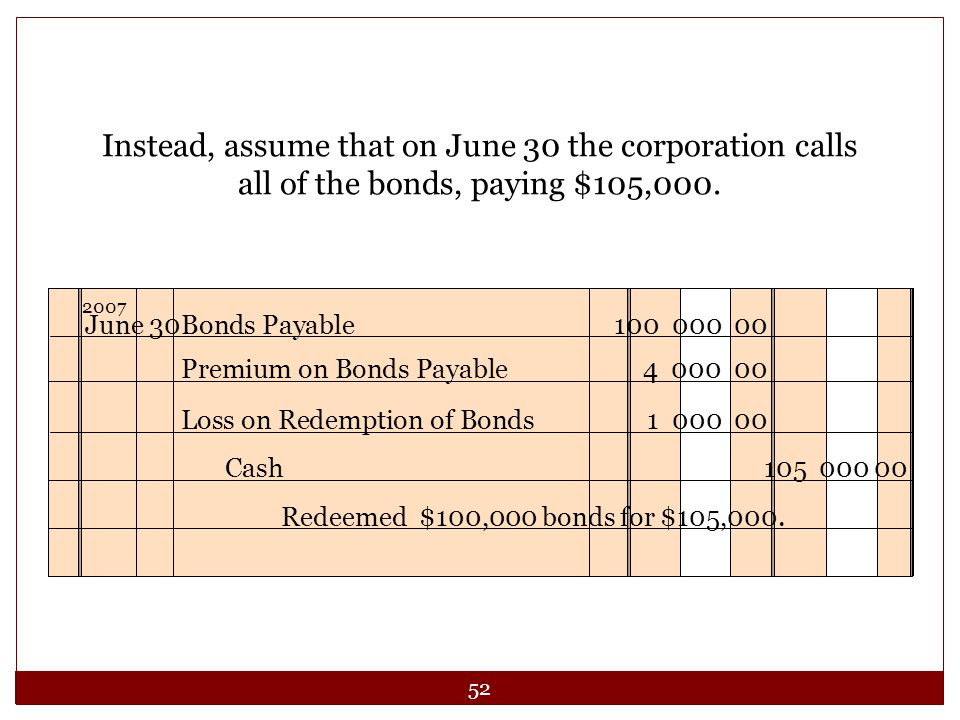 52 Cash105 000 00 June 30Bonds Payable100 000 00 2007 Premium on Bonds Payable 4 000 00Loss on Redemption of Bonds 1 000 00 Redeemed $100,000 bonds for $105,000.