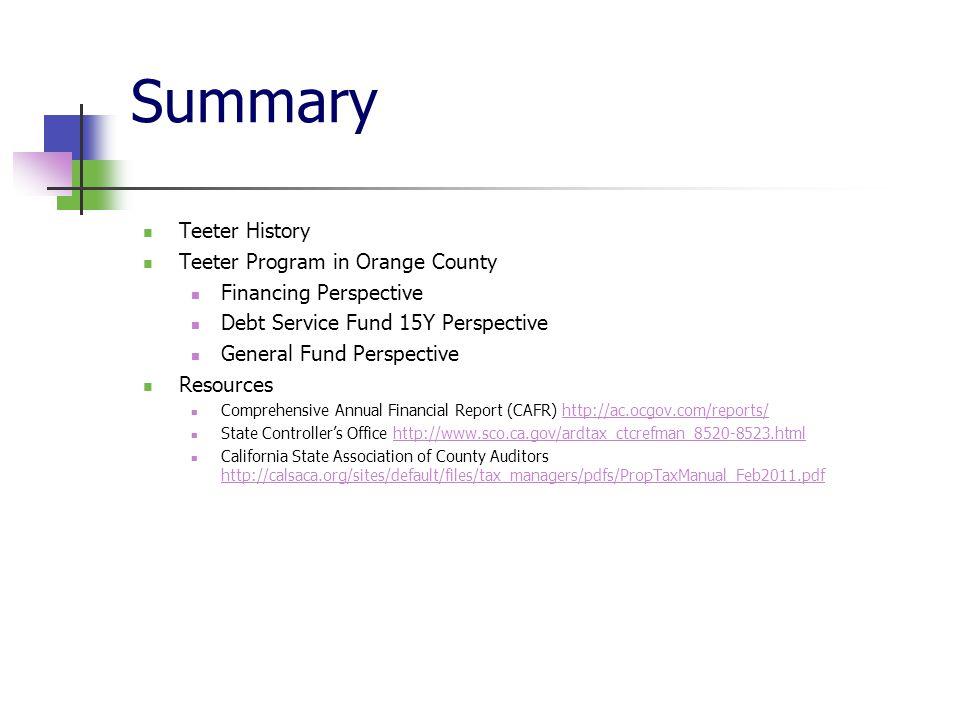 Summary Teeter History Teeter Program in Orange County Financing Perspective Debt Service Fund 15Y Perspective General Fund Perspective Resources Comp
