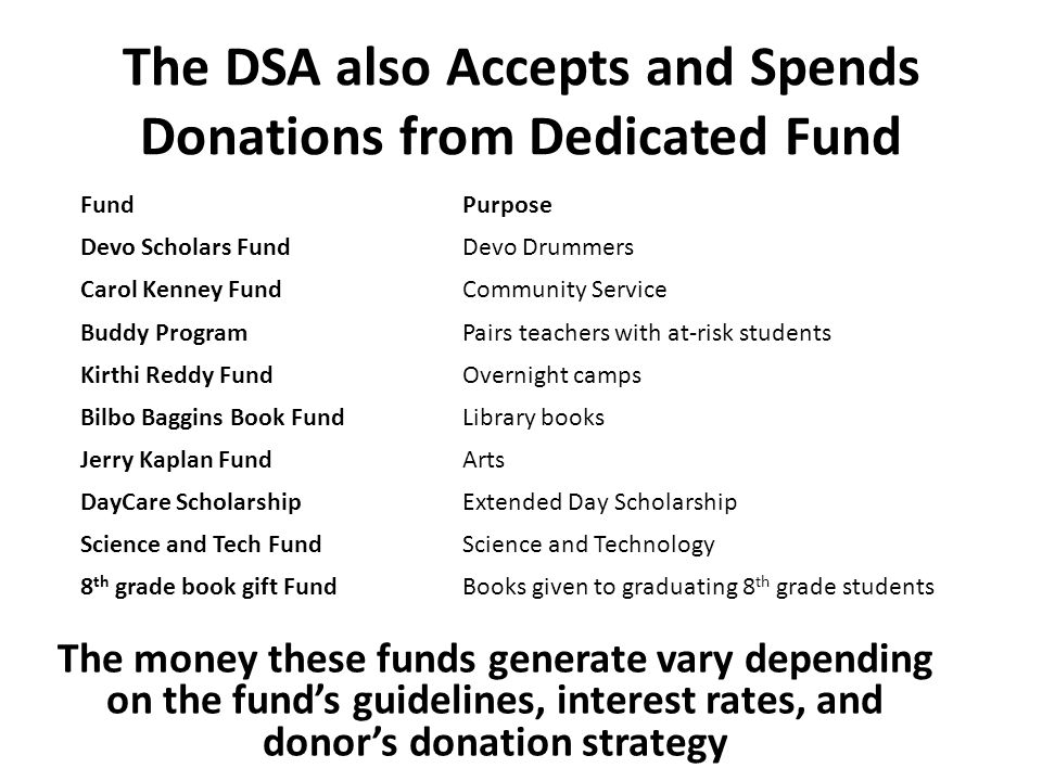 The DSA also Accepts and Spends Donations from Dedicated Fund Purpose Carol Kenney Fund Buddy Program Kirthi Reddy Fund Community Service Pairs teache