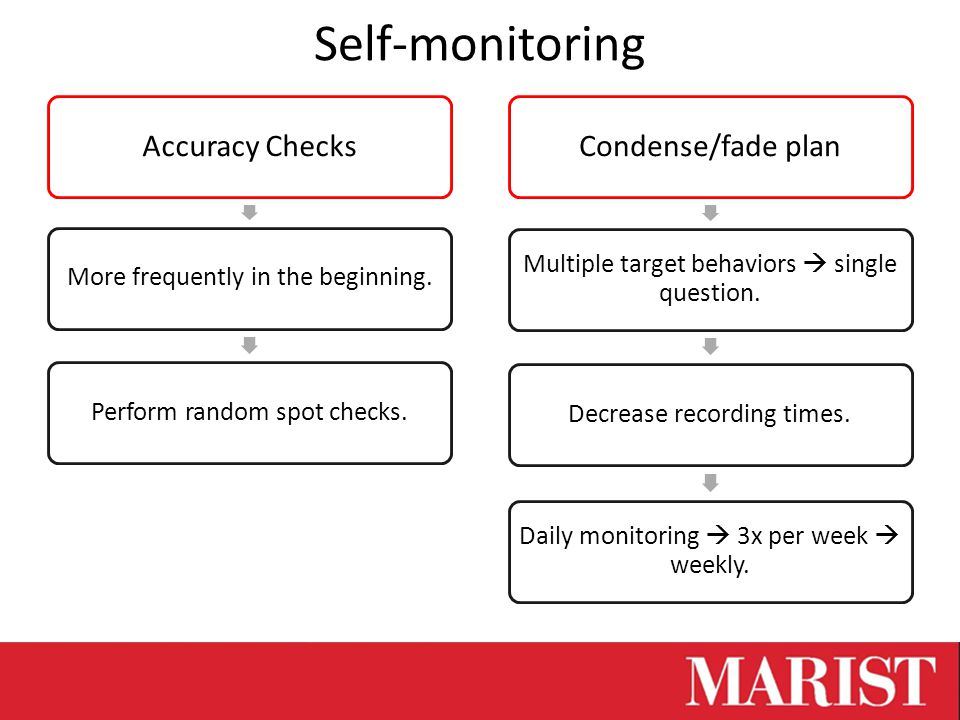 Accuracy Checks More frequently in the beginning.Perform random spot checks.