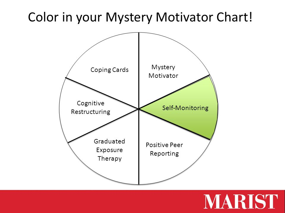 Positive Peer Reporting Cognitive Restructuring Coping Cards Graduated Exposure Therapy Color in your Mystery Motivator Chart.