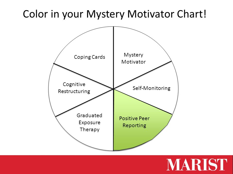 Cognitive Restructuring Coping Cards Graduated Exposure Therapy Color in your Mystery Motivator Chart.