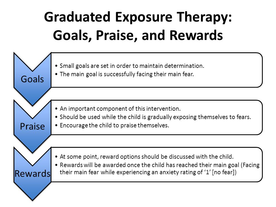 Graduated Exposure Therapy: Goals, Praise, and Rewards Goals Small goals are set in order to maintain determination.