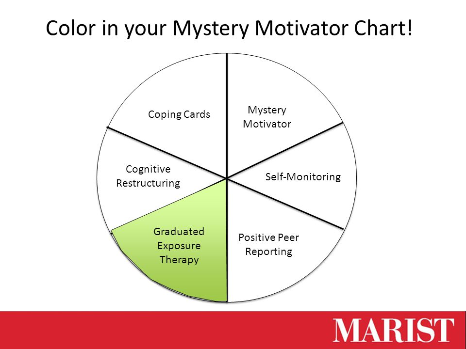 Cognitive Restructuring Coping Cards Color in your Mystery Motivator Chart.