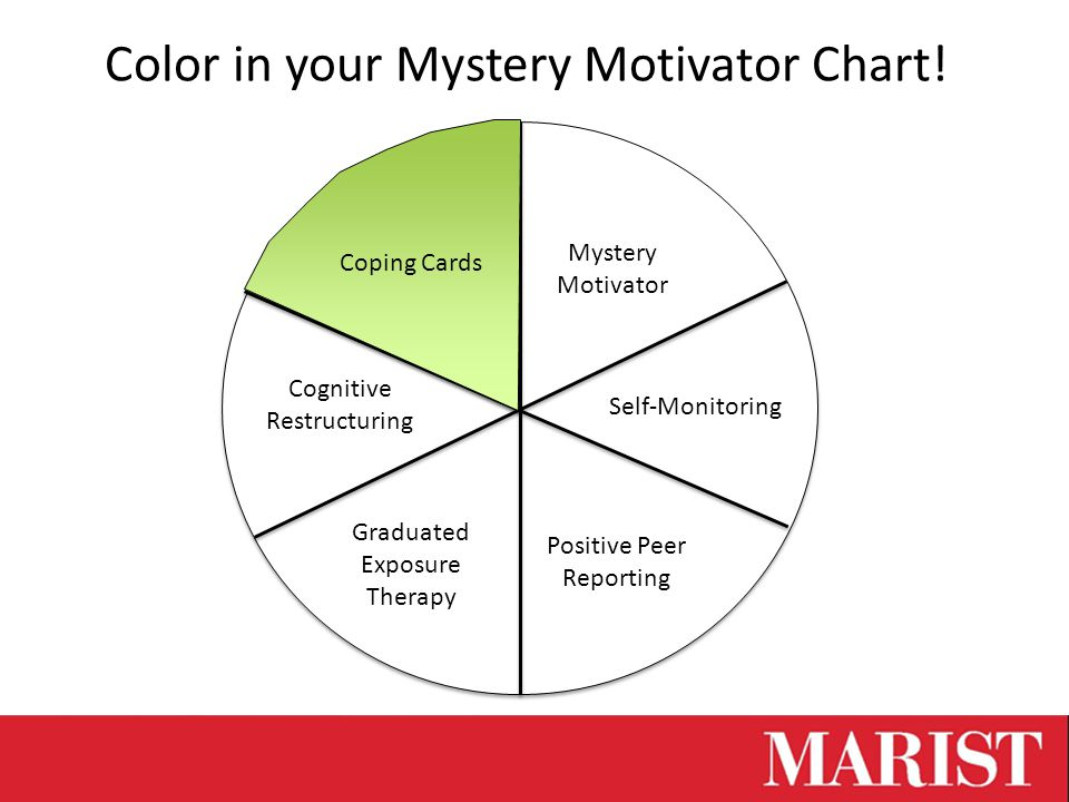 Color in your Mystery Motivator Chart.