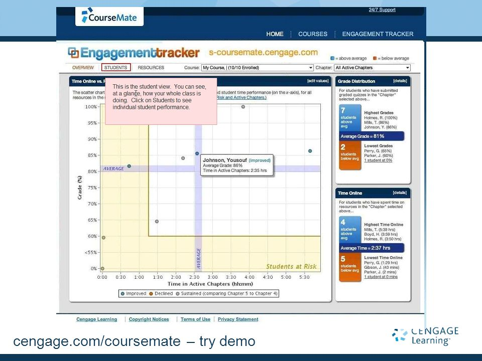 cengage.com/coursemate – try demo
