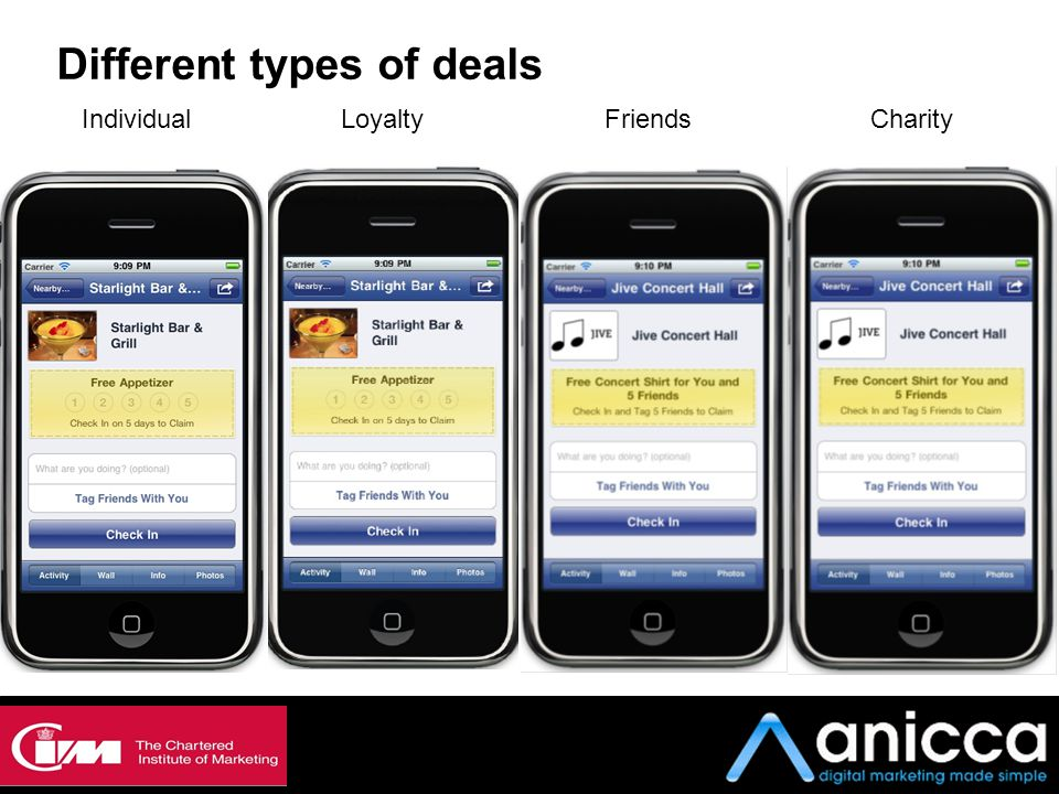 Different types of deals IndividualLoyalty FriendsCharity