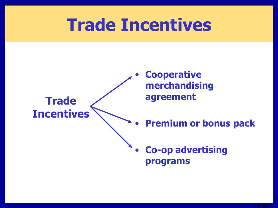 Trade Incentives 12-30 Cooperative merchandising agreement Premium or bonus pack Co-op advertising programs Trade Incentives