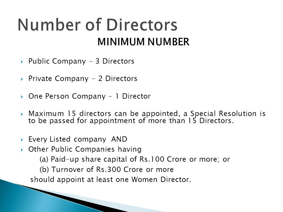 MINIMUM NUMBER  Public Company - 3 Directors  Private Company - 2 Directors  One Person Company - 1 Director  Maximum 15 directors can be appointe