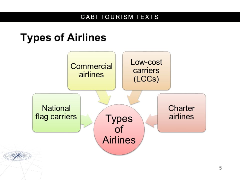 CABI TOURISM TEXTS Key Steps in Security Scanning Confirming traveler identity X-ray baggage screening Body screening 16