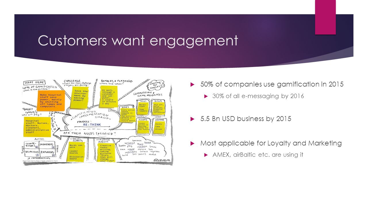 Customers want engagement  50% of companies use gamification in 2015  30% of all e-messaging by 2016  5.5 Bn USD business by 2015  Most applicable for Loyalty and Marketing  AMEX, airBaltic etc.