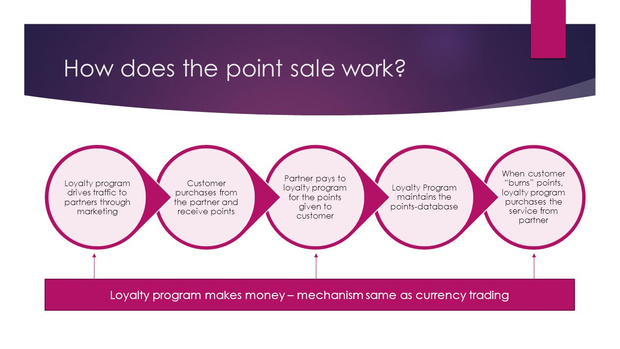 "How does the point sale work? When customer ""burns"" points, loyalty program purchases the service from partner Loyalty Program maintains the points-da"