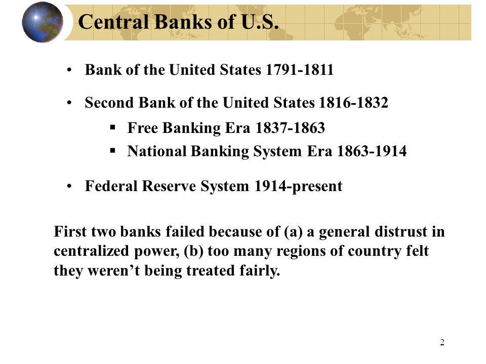 2 Central Banks of U.S.