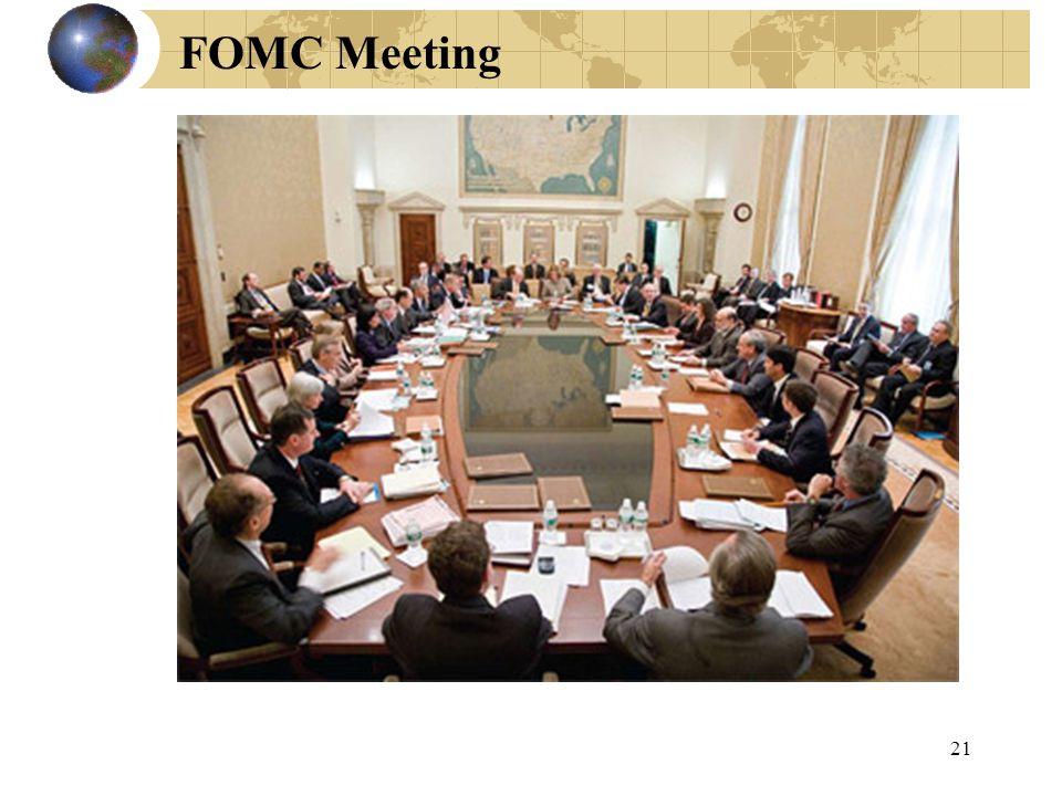 21 FOMC Meeting