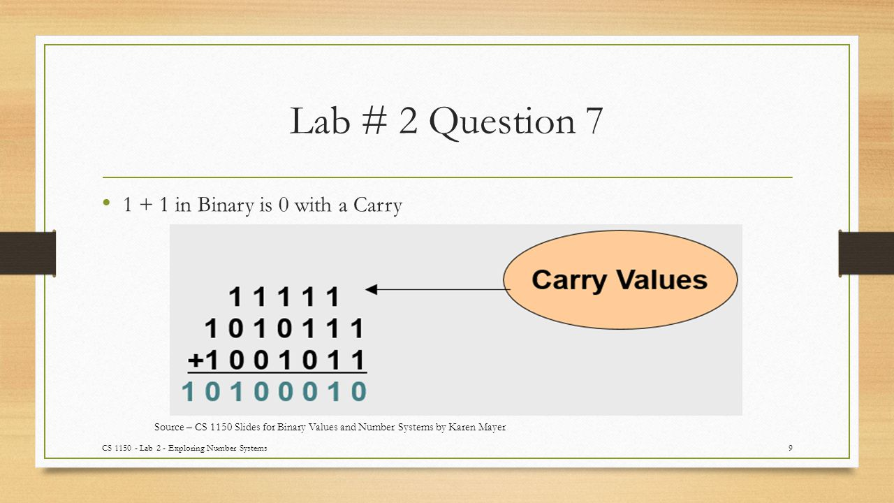 Lab # 2 Question 7 CS 1150 - Lab 2 - Exploring Number Systems9 1 + 1 in Binary is 0 with a Carry Source – CS 1150 Slides for Binary Values and Number Systems by Karen Mayer