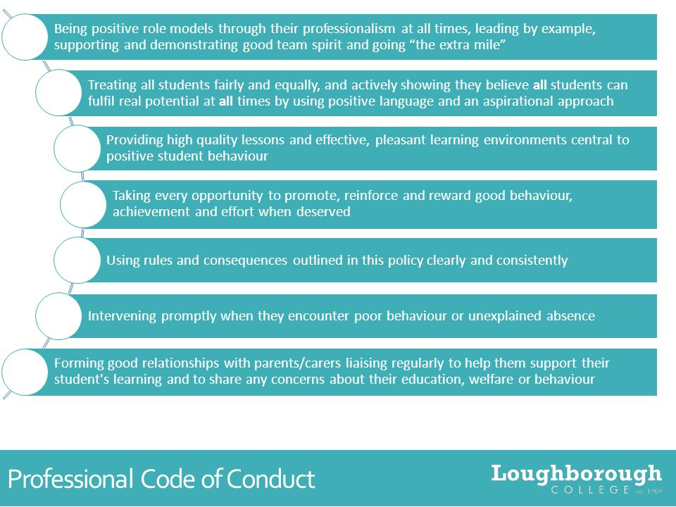 Professional Code of Conduct Being positive role models through their professionalism at all times, leading by example, supporting and demonstrating good team spirit and going the extra mile Treating all students fairly and equally, and actively showing they believe all students can fulfil real potential at all times by using positive language and an aspirational approach Providing high quality lessons and effective, pleasant learning environments central to positive student behaviour Taking every opportunity to promote, reinforce and reward good behaviour, achievement and effort when deserved Using rules and consequences outlined in this policy clearly and consistently Intervening promptly when they encounter poor behaviour or unexplained absence Forming good relationships with parents/carers liaising regularly to help them support their student s learning and to share any concerns about their education, welfare or behaviour