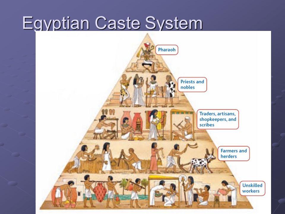 Egyptian Caste System