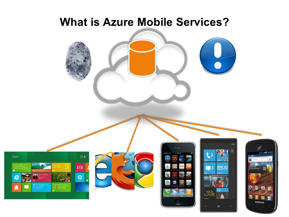 What is Azure Mobile Services?