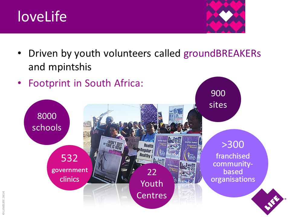 © LOVELIFE 2014 loveLife Driven by youth volunteers called groundBREAKERs and mpintshis Footprint in South Africa: 8000 schools 900 sites 532 governme