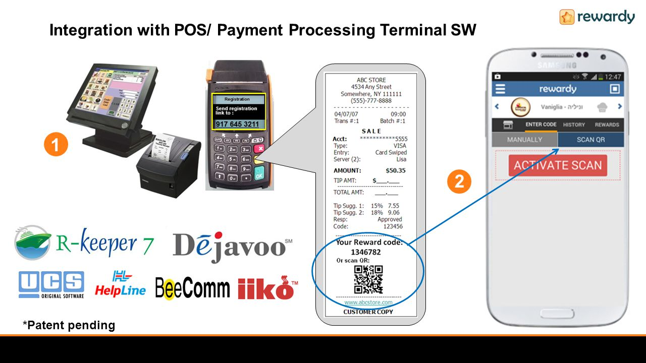 POS Integration – Scan Code to Redeem Voucher / Use Credit Support multiple retention programs, from simple aggregation programs (points/credit), to pre-paid/gift card programs (allows to top-up money in advance)