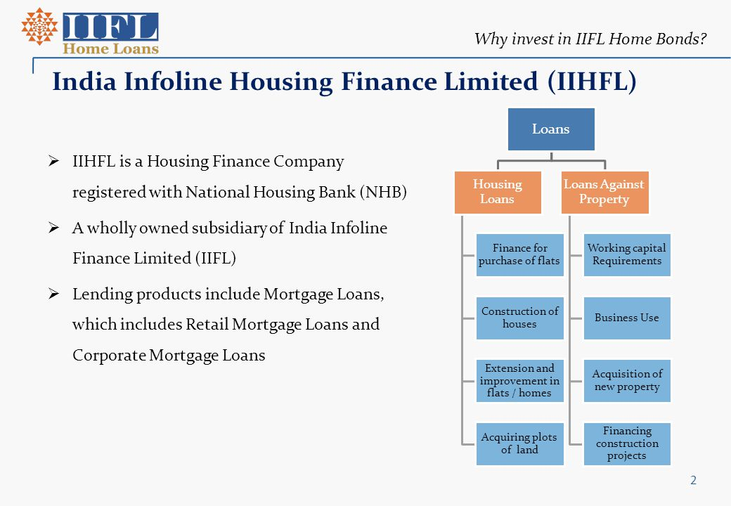 Why invest in IIFL Home Bonds.