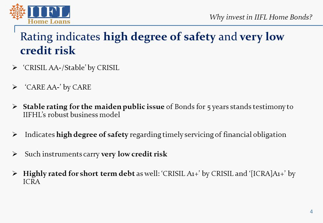 Why invest in IIFL Home Bonds? Rating indicates high degree of safety and very low credit risk  'CRISIL AA-/Stable' by CRISIL  'CARE AA-' by CARE 