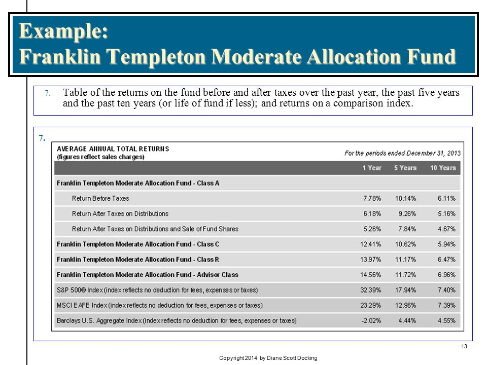 Example: Franklin Templeton Moderate Allocation Fund 7.