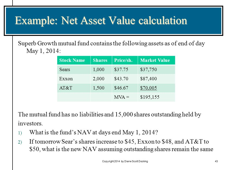 Copyright 2014 by Diane Scott Docking43 Example: Net Asset Value calculation Superb Growth mutual fund contains the following assets as of end of day May 1, 2014: The mutual fund has no liabilities and 15,000 shares outstanding held by investors.