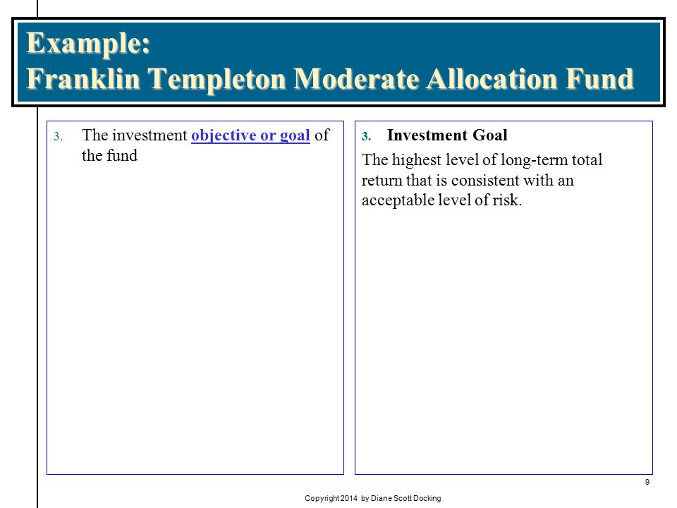 Example: Franklin Templeton Moderate Allocation Fund 3.