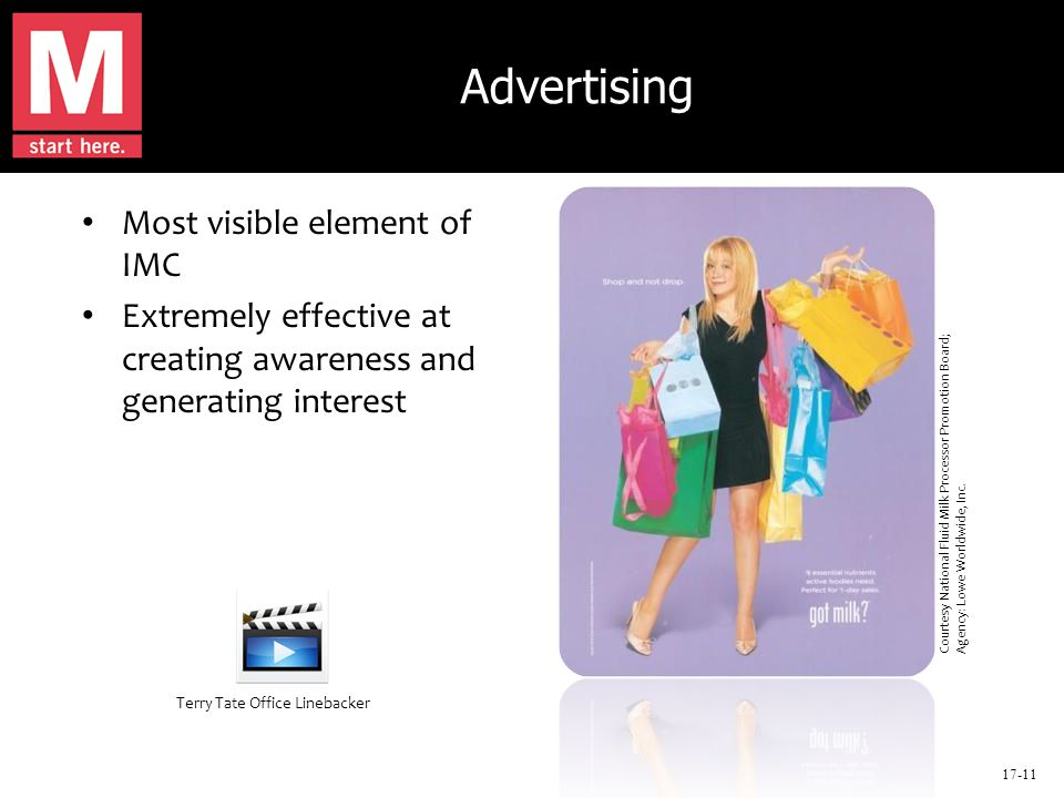 17-11 Advertising Most visible element of IMC Extremely effective at creating awareness and generating interest Courtesy National Fluid Milk Processor Promotion Board; Agency: Lowe Worldwide, Inc.