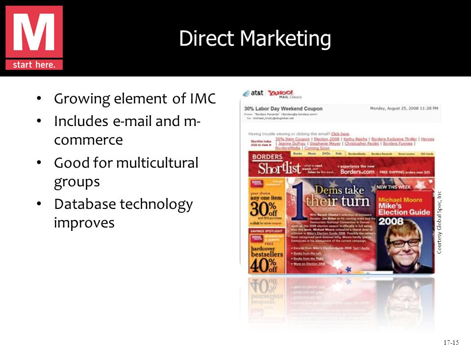 17-15 Direct Marketing Growing element of IMC Includes e-mail and m- commerce Good for multicultural groups Database technology improves Courtesy Global Spec, Inc