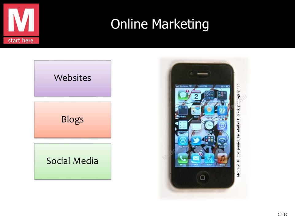 17-16 Online Marketing Websites Blogs Social Media McGraw-Hill Companies, Inc.