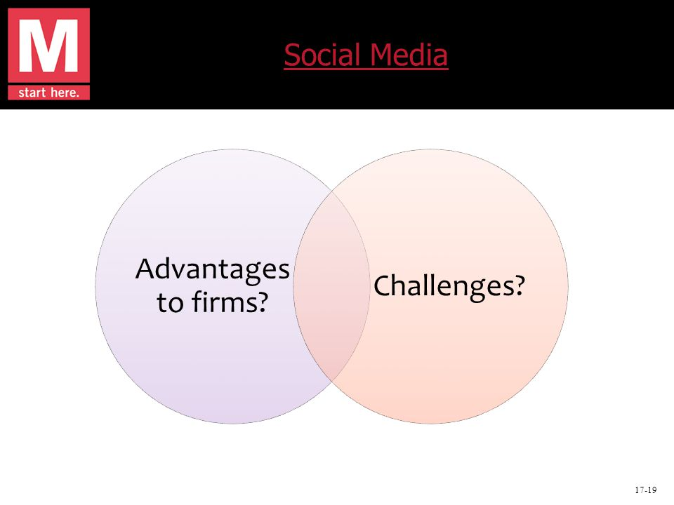 17-19 Social Media Advantages to firms Challenges