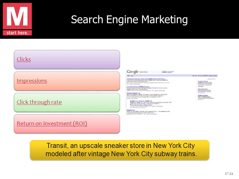 17-24 Search Engine Marketing ClicksImpressionsClick through rateReturn on investment (ROI) Transit, an upscale sneaker store in New York City modeled after vintage New York City subway trains.