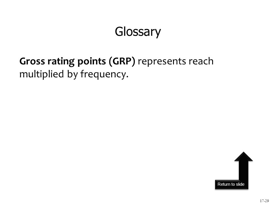 Return to slide 17-29 Gross rating points (GRP) represents reach multiplied by frequency. Glossary