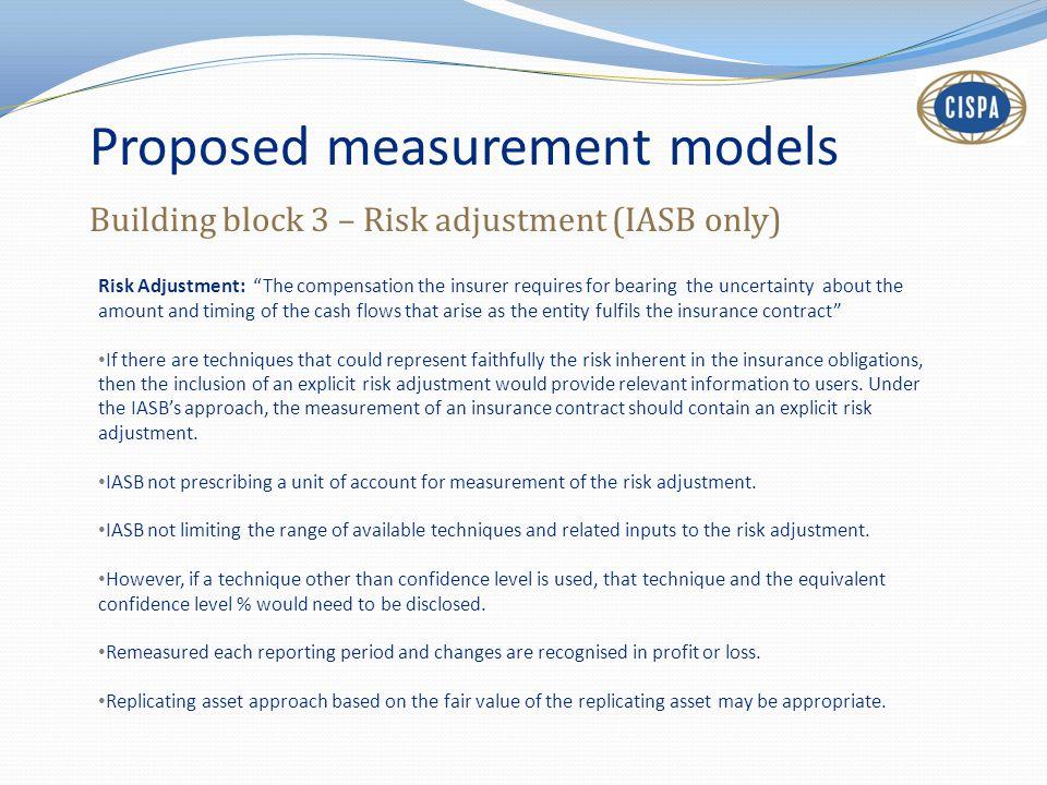 "Proposed measurement models Building block 3 – Risk adjustment (IASB only) Risk Adjustment: ""The compensation the insurer requires for bearing the unc"