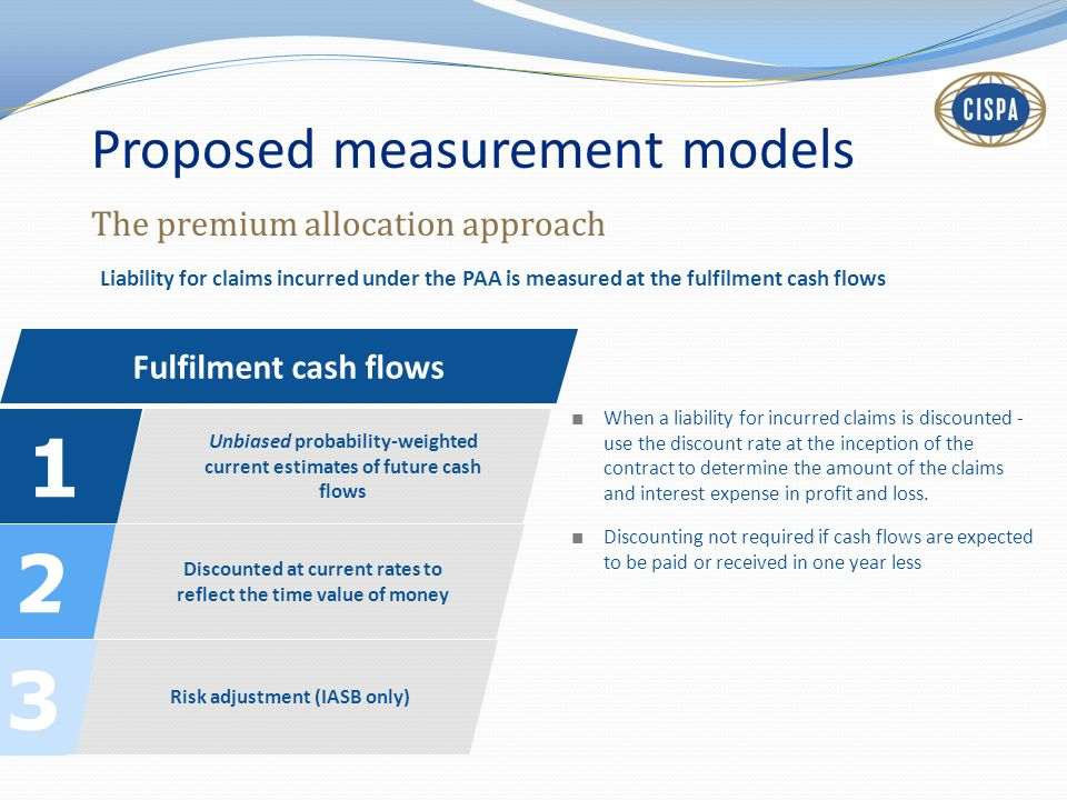 Proposed measurement models The premium allocation approach Liability for claims incurred under the PAA is measured at the fulfilment cash flows Fulfi