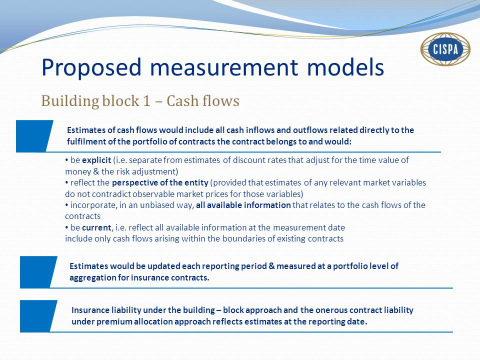 Proposed measurement models Building block 1 – Cash flows be explicit (i.e. separate from estimates of discount rates that adjust for the time value o