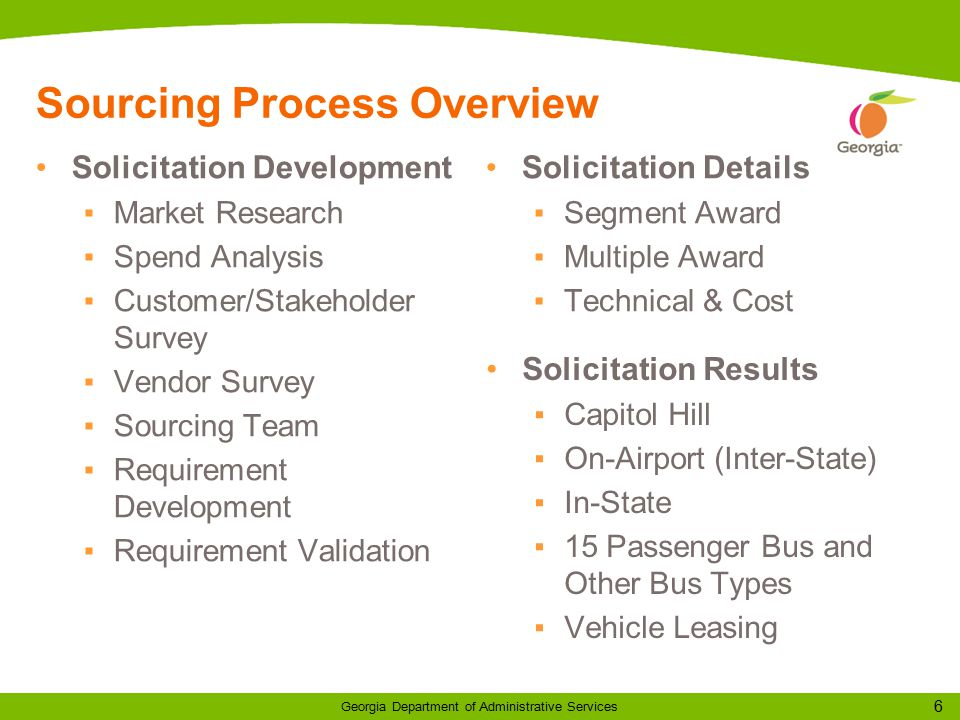 6 Georgia Department of Administrative Services Sourcing Process Overview Solicitation Development ▪Market Research ▪Spend Analysis ▪Customer/Stakeholder Survey ▪Vendor Survey ▪Sourcing Team ▪Requirement Development ▪Requirement Validation Solicitation Details ▪Segment Award ▪Multiple Award ▪Technical & Cost Solicitation Results ▪Capitol Hill ▪On-Airport (Inter-State) ▪In-State ▪15 Passenger Bus and Other Bus Types ▪Vehicle Leasing