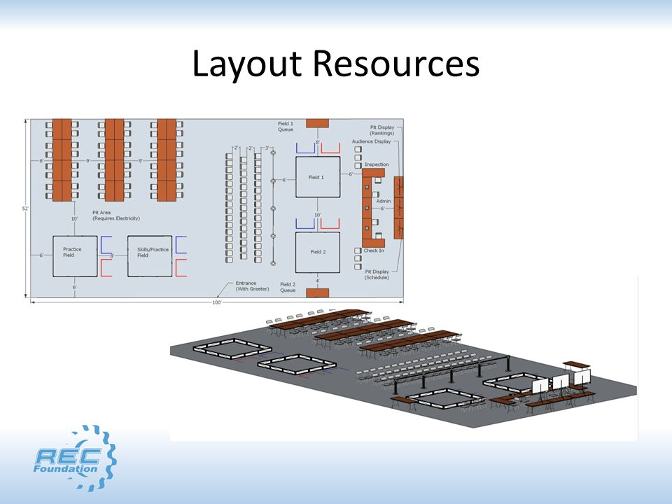 Layout Resources