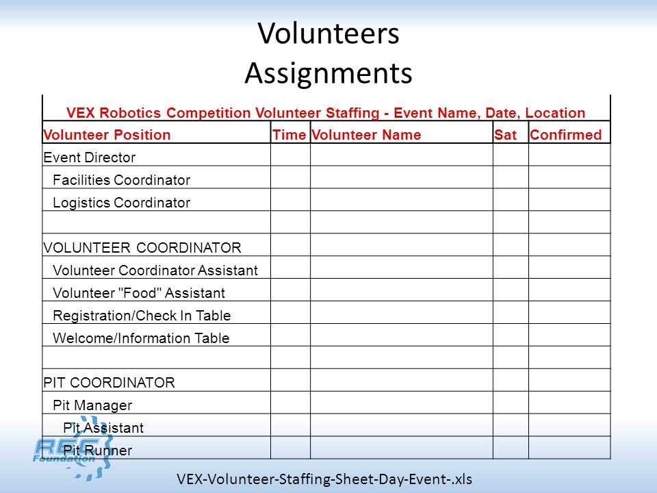Volunteers Assignments VEX-Volunteer-Staffing-Sheet-Day-Event-.xls VEX Robotics Competition Volunteer Staffing - Event Name, Date, Location Volunteer PositionTimeVolunteer NameSatConfirmed Event Director Facilities Coordinator Logistics Coordinator VOLUNTEER COORDINATOR Volunteer Coordinator Assistant Volunteer Food Assistant Registration/Check In Table Welcome/Information Table PIT COORDINATOR Pit Manager Pit Assistant Pit Runner
