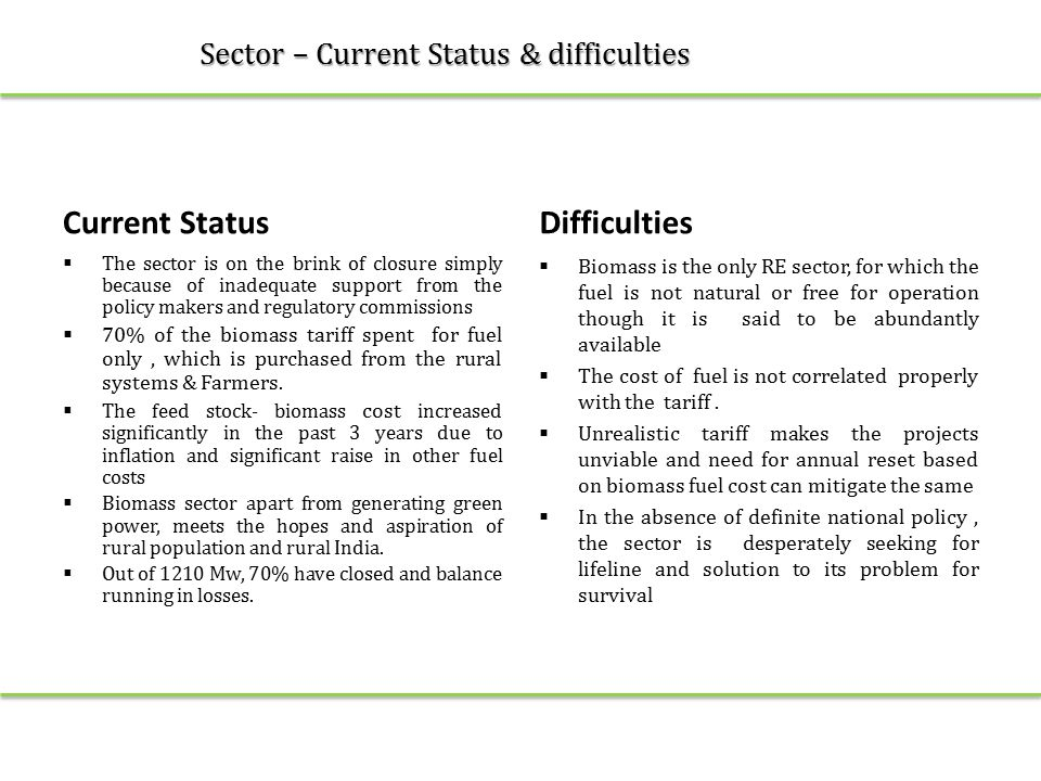Sector – Current Status & difficulties Current Status  The sector is on the brink of closure simply because of inadequate support from the policy makers and regulatory commissions  70% of the biomass tariff spent for fuel only, which is purchased from the rural systems & Farmers.